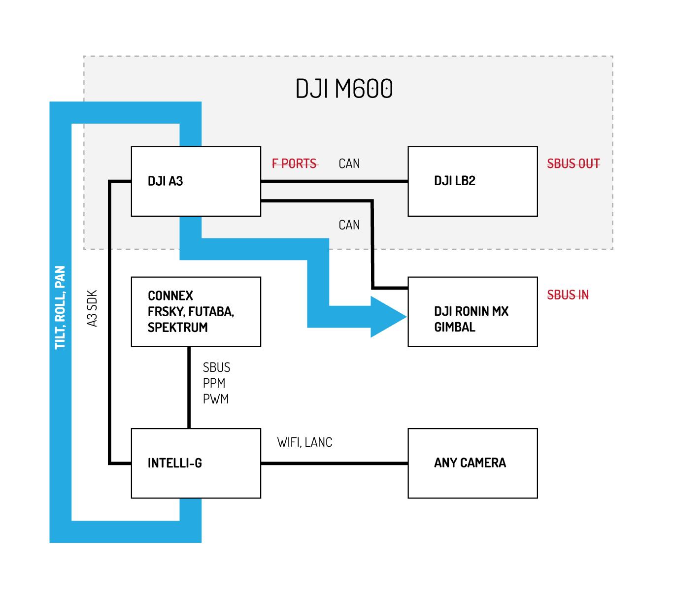 wire gimbal acamera to m600 pro dji schematic